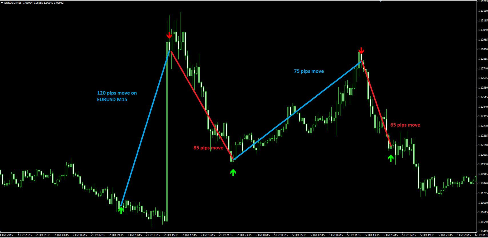 Right-Swing-Trading-Platform